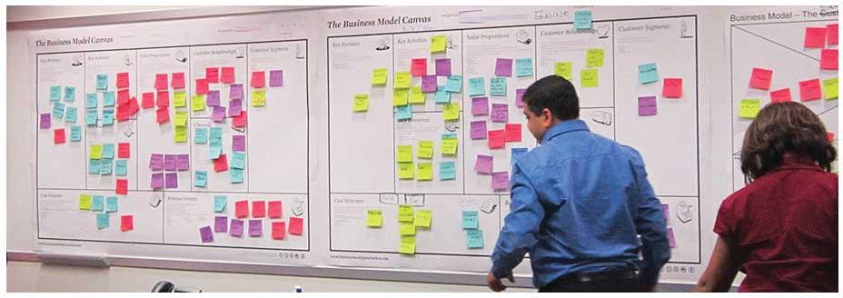 Bildresultat för innovation workshop
